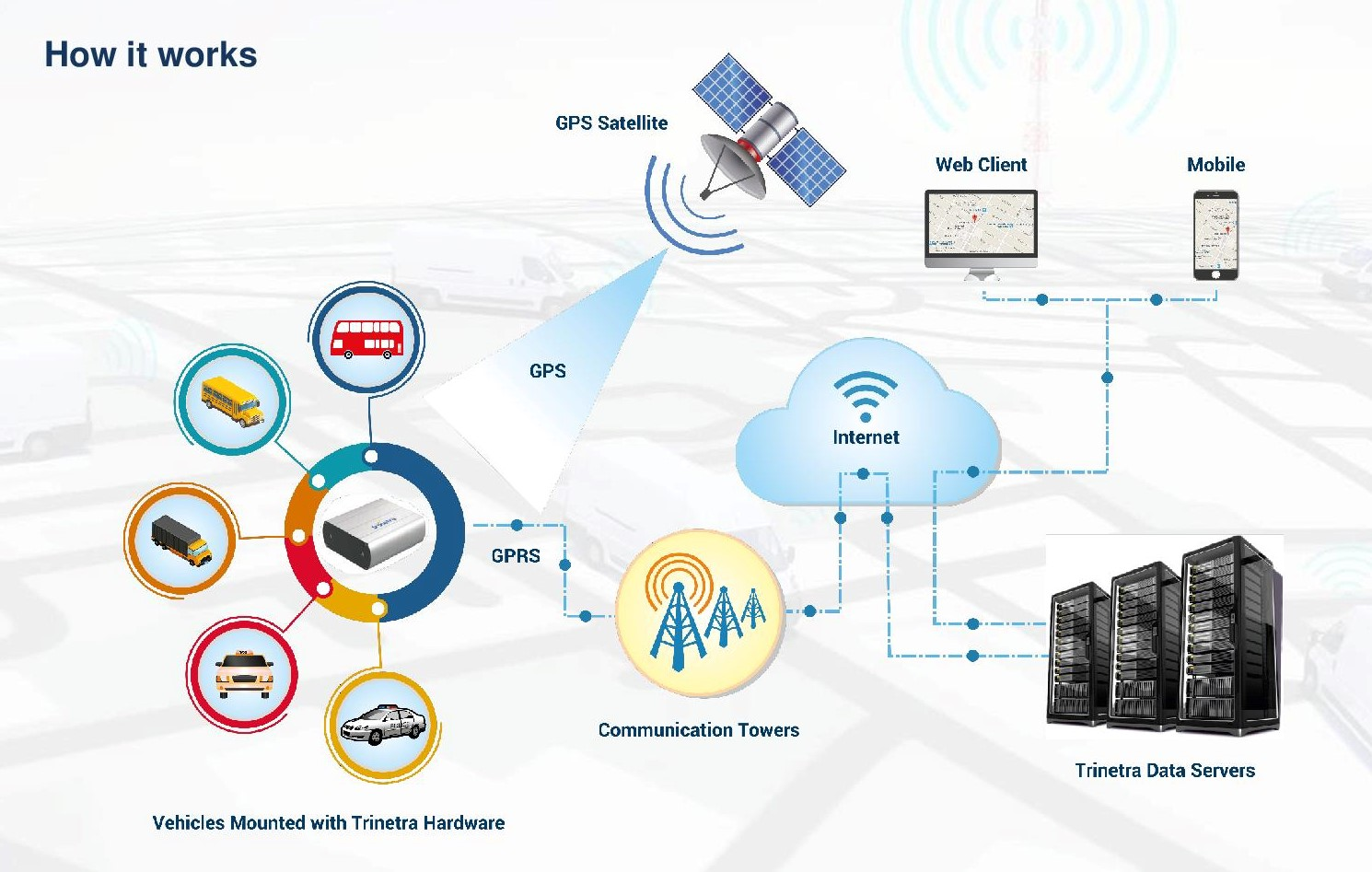 Trinetra-Cash Van Monitoring Solution-page-007